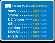 The Big Push - głosowanie.